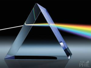 Why is the sky blue? Light prism